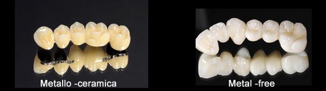 all on six - avellino studio dentistico dargenio